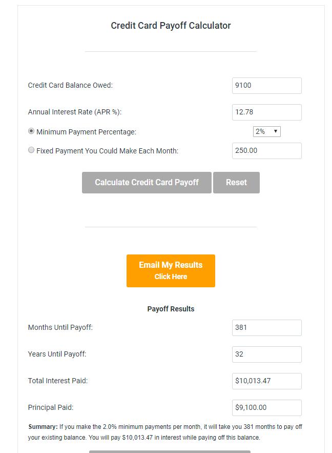Credit Card Minimum Payment Calculator- Financial Mentor