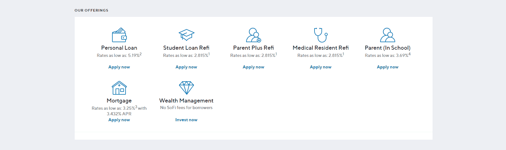 What Kind of Loans Does SoFi Offer