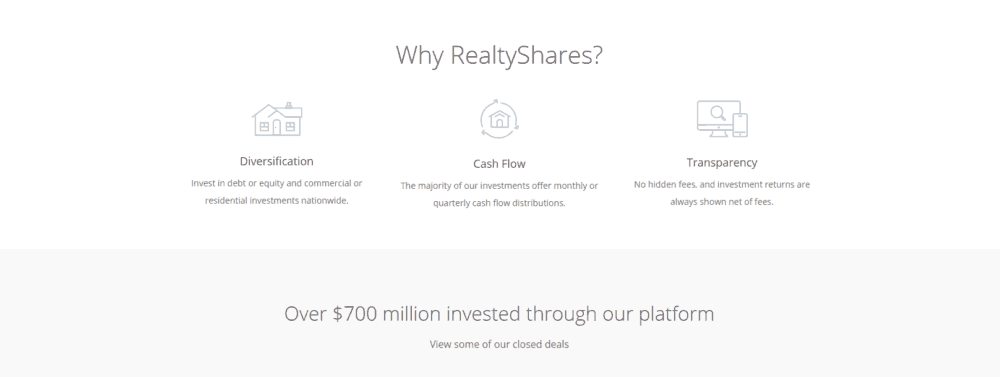 why realtyshares